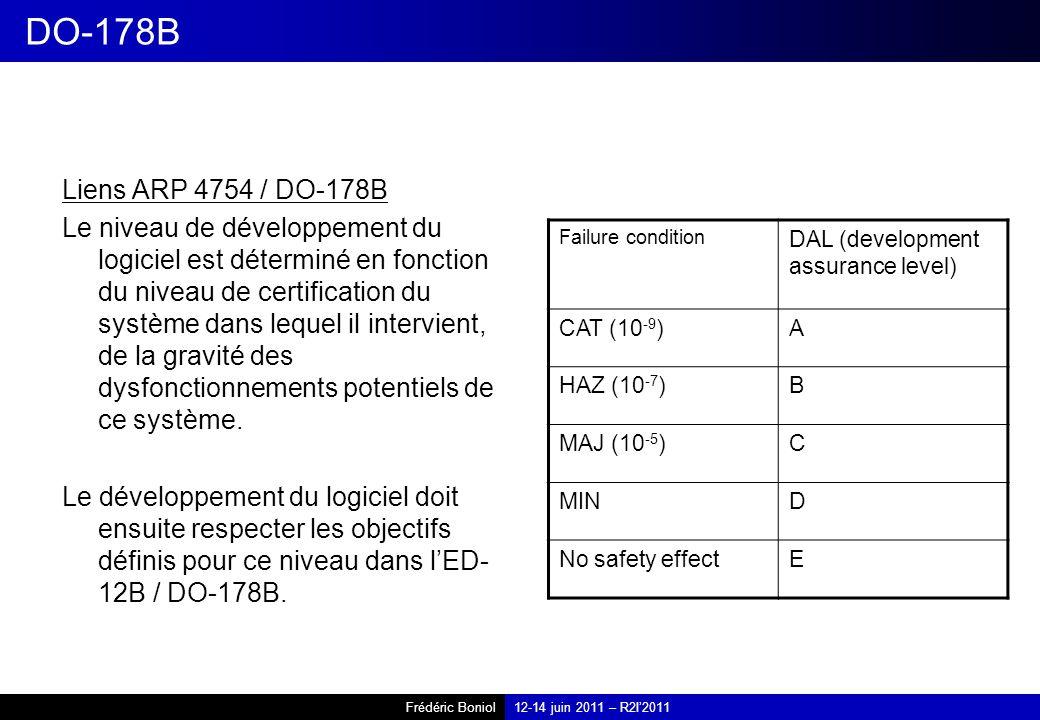 Frédéric Boniol12-14 juin 2011 – R2I2011 DO-178B Liens ARP 4754 / DO-178B Le niveau de développement du logiciel est déterminé en fonction du niveau de certification du système dans lequel il intervient, de la gravité des dysfonctionnements potentiels de ce système.