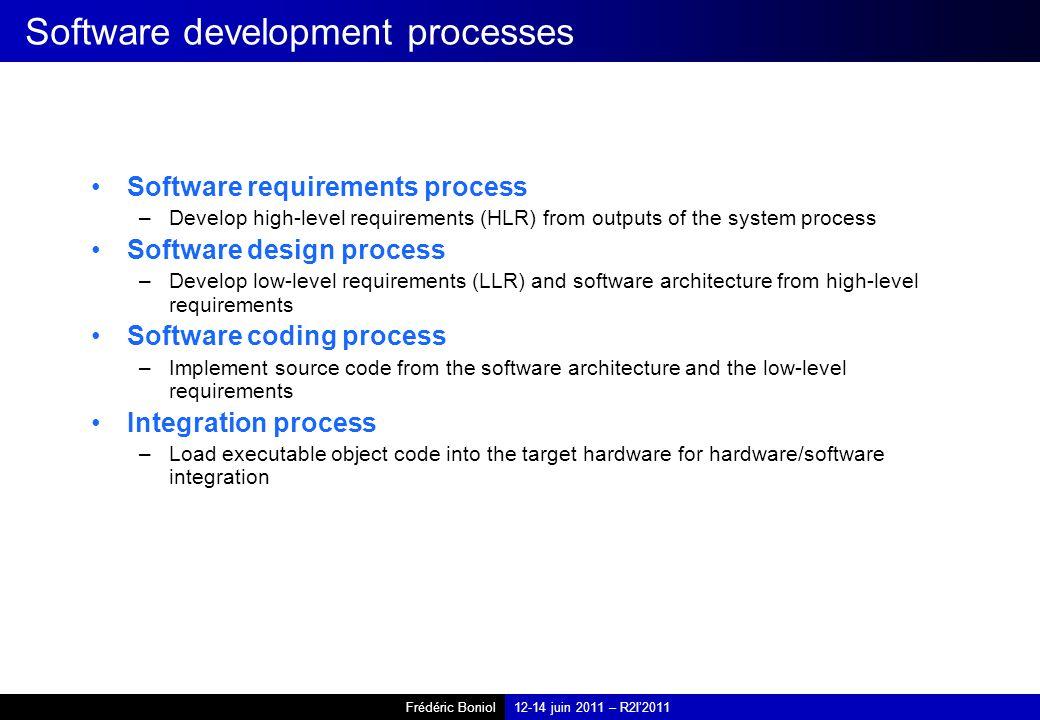Frédéric Boniol12-14 juin 2011 – R2I2011 Software development processes Software requirements process –Develop high-level requirements (HLR) from outp