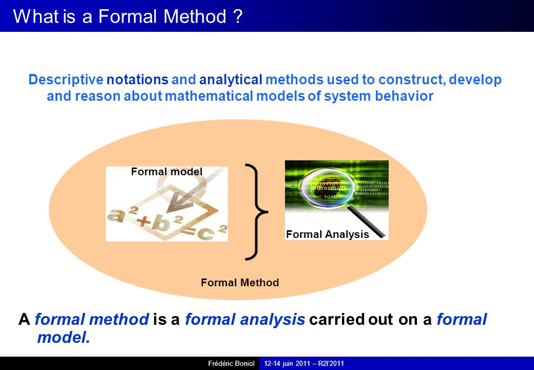 Frédéric Boniol12-14 juin 2011 – R2I2011 Formal Method Descriptive notations and analytical methods used to construct, develop and reason about mathematical models of system behavior Formal model Formal Analysis A formal method is a formal analysis carried out on a formal model.