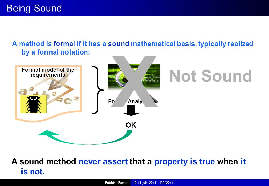 Frédéric Boniol12-14 juin 2011 – R2I2011 A method is formal if it has a sound mathematical basis, typically realized by a formal notation: A sound method never assert that a property is true when it is not.