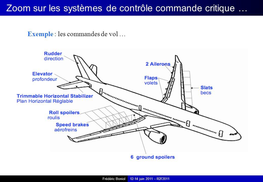 Frédéric Boniol12-14 juin 2011 – R2I2011 Zoom sur les systèmes de contrôle commande critique … Exemple : les commandes de vol …