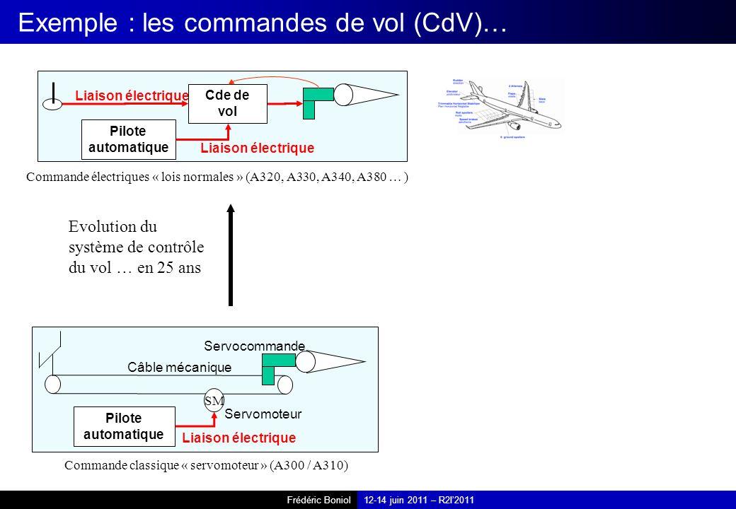 Frédéric Boniol12-14 juin 2011 – R2I2011 Servocommande Câble mécanique Commande classique « servomoteur » (A300 / A310) SM Servomoteur Pilote automatique Liaison électrique Exemple : les commandes de vol (CdV)… Evolution du système de contrôle du vol … en 25 ans Commande électriques « lois normales » (A320, A330, A340, A380 … ) Pilote automatique Liaison électrique Cde de vol
