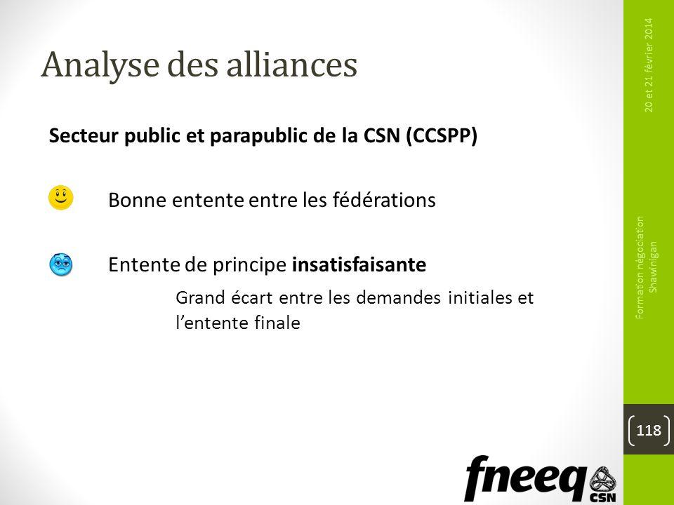 Analyse des alliances Secteur public et parapublic de la CSN (CCSPP) Bonne entente entre les fédérations Entente de principe insatisfaisante Grand éca