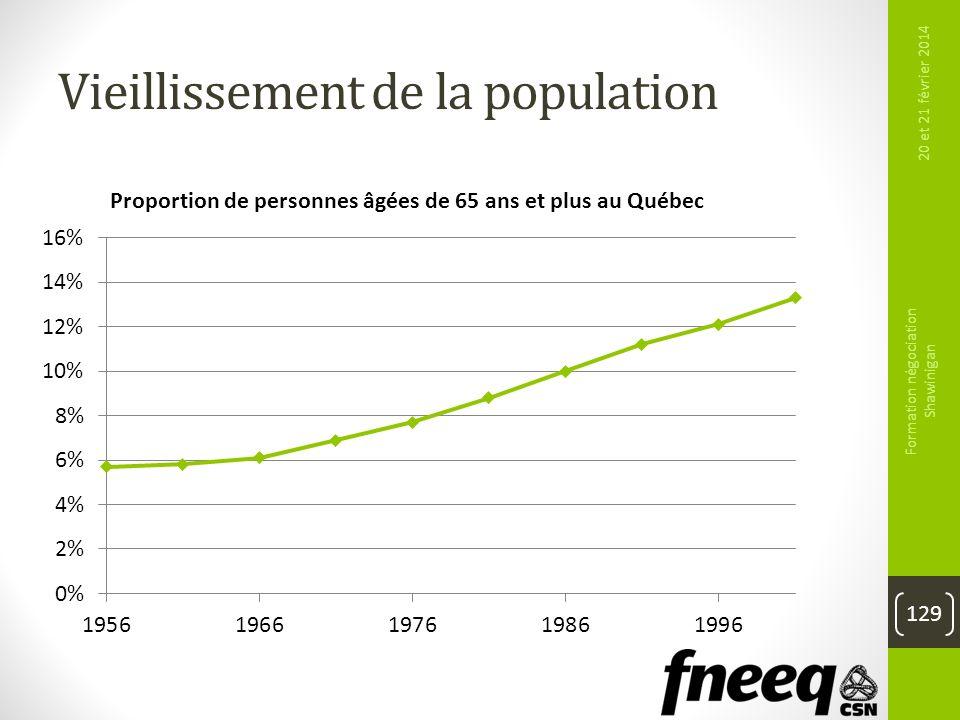Vieillissement de la population 20 et 21 février 2014 Formation négociation Shawinigan 129
