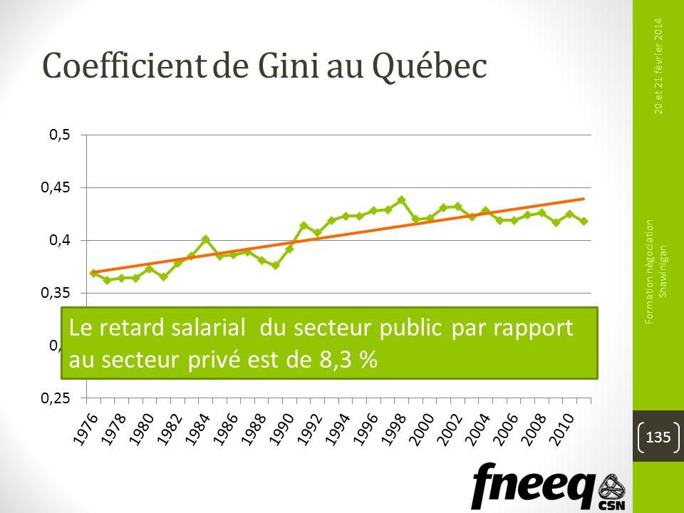 Coefficient de Gini au Québec 20 et 21 février 2014 Formation négociation Shawinigan 135 Le retard salarial du secteur public par rapport au secteur p