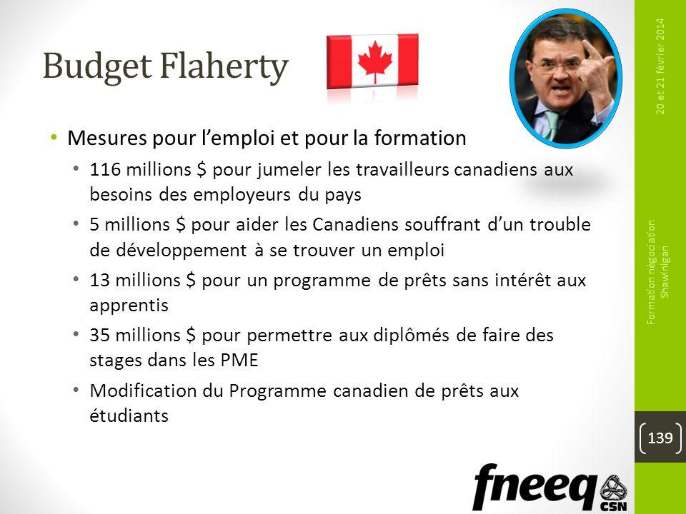 Budget Flaherty Mesures pour lemploi et pour la formation 116 millions $ pour jumeler les travailleurs canadiens aux besoins des employeurs du pays 5