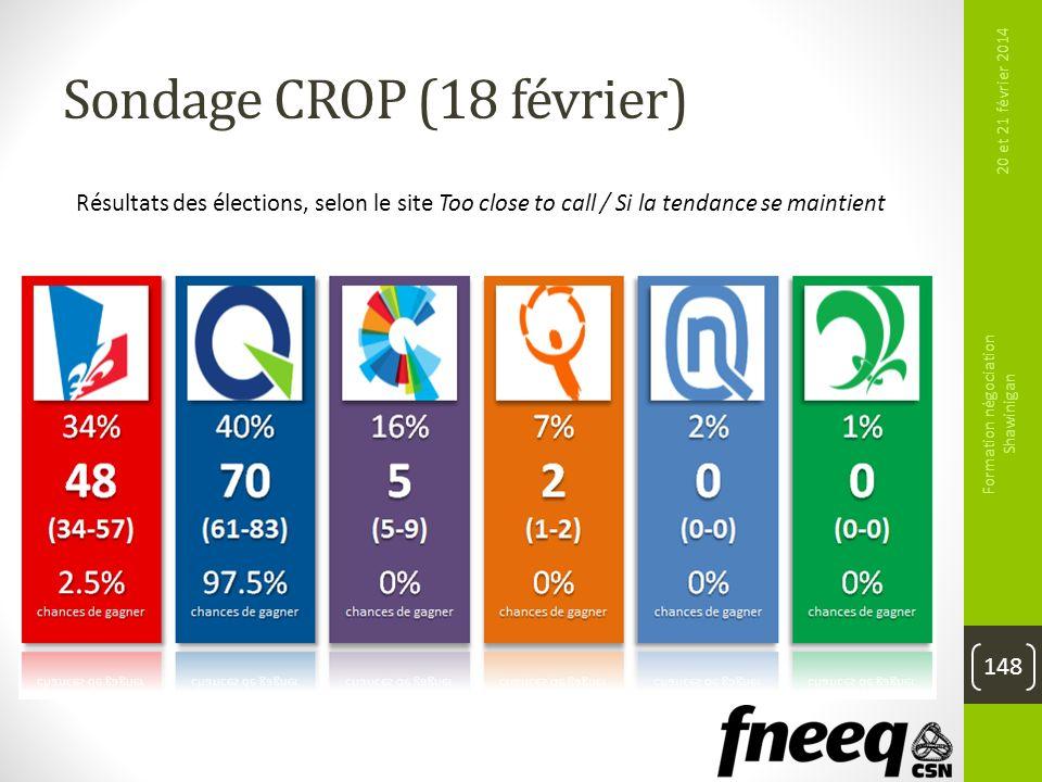 Sondage CROP (18 février) Résultats des élections, selon le site Too close to call / Si la tendance se maintient 20 et 21 février 2014 Formation négoc