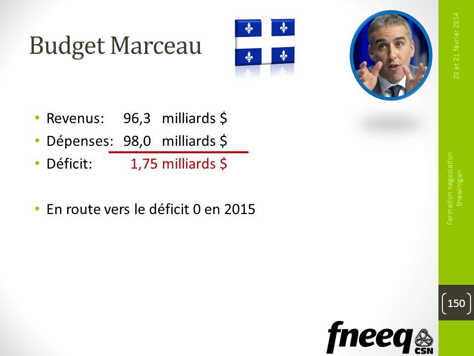 Budget Marceau Revenus: 96,3 milliards $ Dépenses: 98,0 milliards $ Déficit: 1,75 milliards $ En route vers le déficit 0 en 2015 20 et 21 février 2014