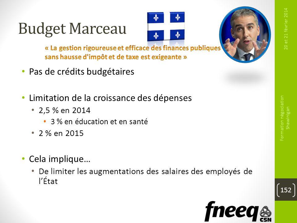 Budget Marceau Pas de crédits budgétaires Limitation de la croissance des dépenses 2,5 % en 2014 3 % en éducation et en santé 2 % en 2015 Cela impliqu