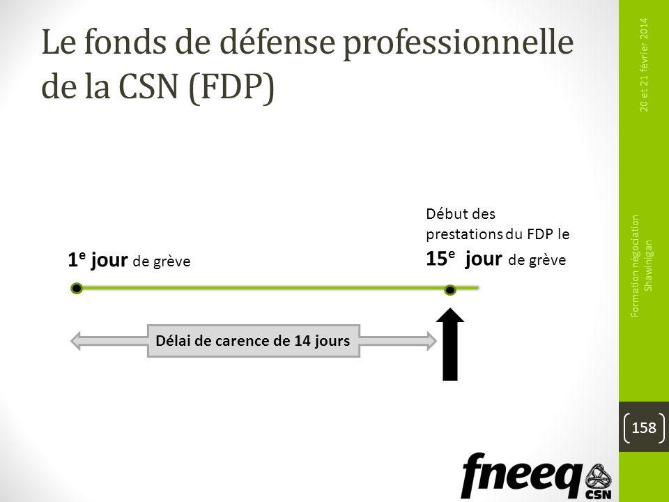 20 et 21 février 2014 Formation négociation Shawinigan 158 Début des prestations du FDP le 15 e jour de grève 1 e jour de grève Délai de carence de 14