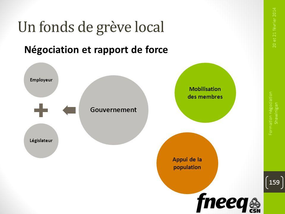 Un fonds de grève local EmployeurLégislateur Gouvernement 20 et 21 février 2014 Formation négociation Shawinigan 159 Négociation et rapport de force M