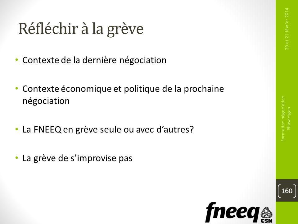 Réfléchir à la grève Contexte de la dernière négociation Contexte économique et politique de la prochaine négociation La FNEEQ en grève seule ou avec