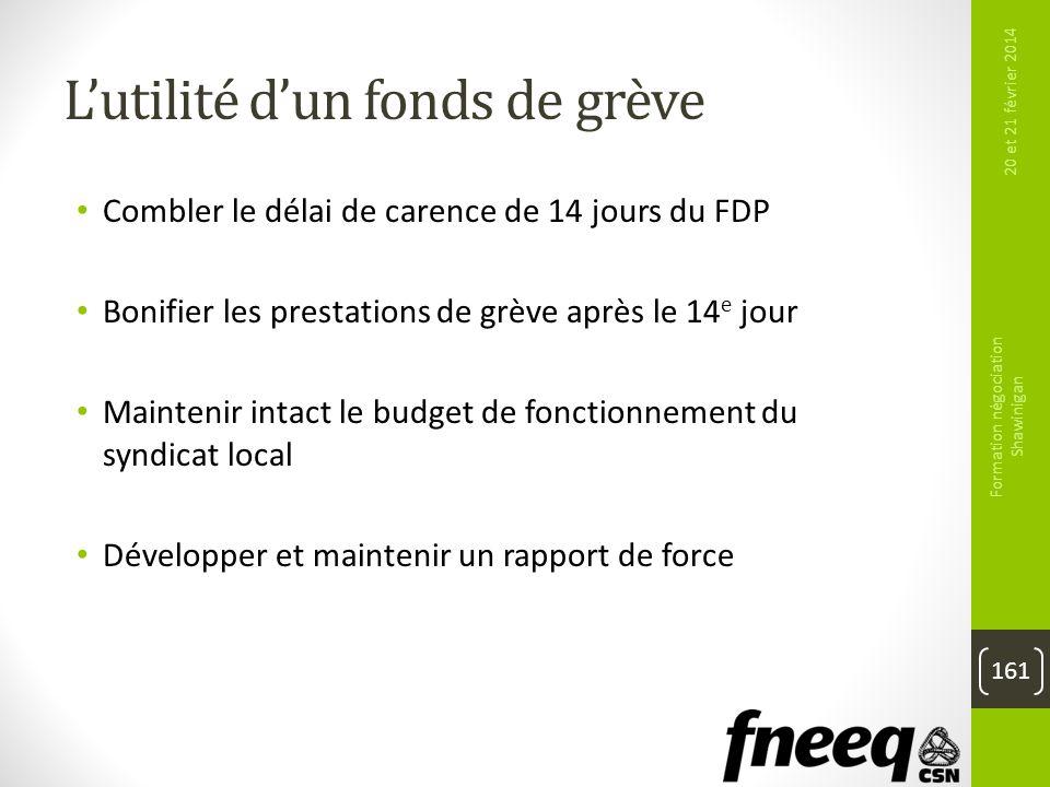 Lutilité dun fonds de grève Combler le délai de carence de 14 jours du FDP Bonifier les prestations de grève après le 14 e jour Maintenir intact le bu