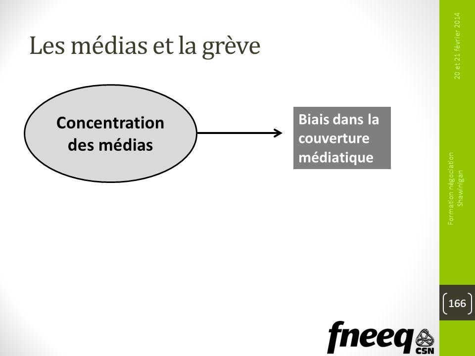 Les médias et la grève 20 et 21 février 2014 Formation négociation Shawinigan 166 Concentration des médias Biais dans la couverture médiatique