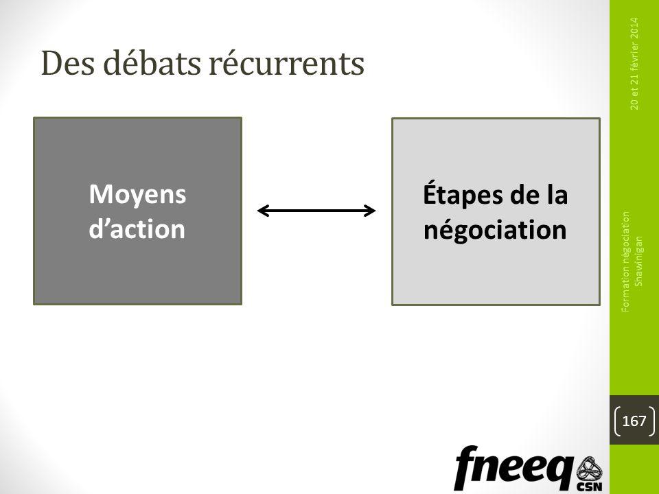 Des débats récurrents 20 et 21 février 2014 Formation négociation Shawinigan 167 Moyens daction Étapes de la négociation