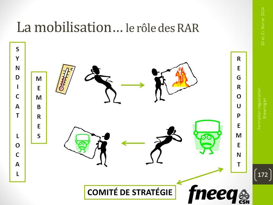 La mobilisation… le rôle des RAR 20 et 21 février 2014 Formation négociation Shawinigan 172 COMITÉ DE STRATÉGIE