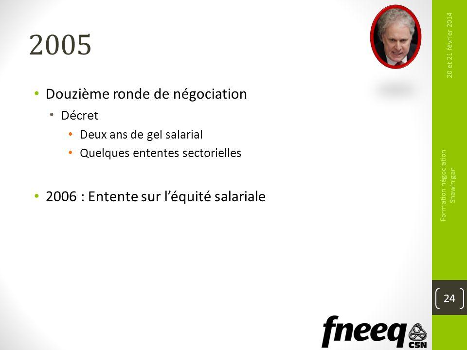 2005 Douzième ronde de négociation Décret Deux ans de gel salarial Quelques ententes sectorielles 2006 : Entente sur léquité salariale 20 et 21 févrie