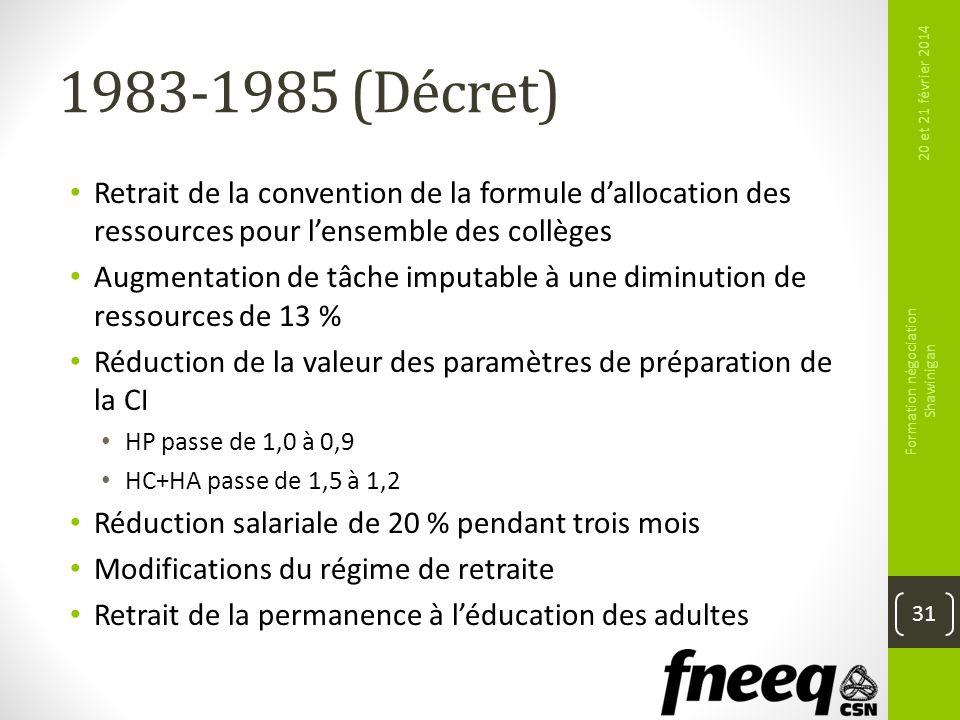 1983-1985 (Décret) Retrait de la convention de la formule dallocation des ressources pour lensemble des collèges Augmentation de tâche imputable à une