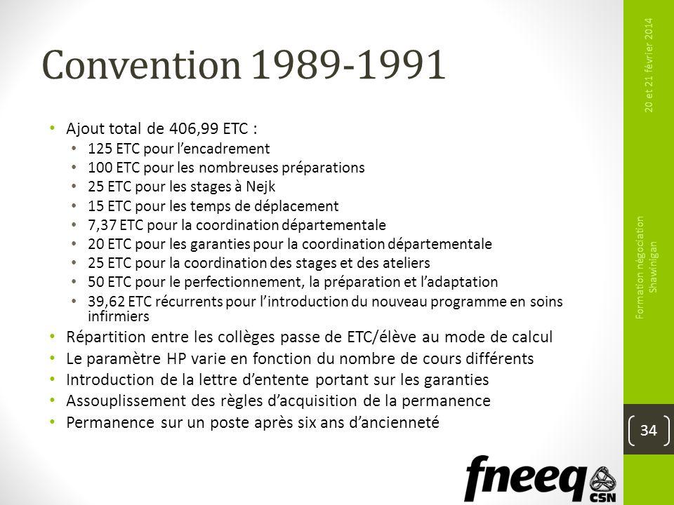 Convention 1989-1991 Ajout total de 406,99 ETC : 125 ETC pour lencadrement 100 ETC pour les nombreuses préparations 25 ETC pour les stages à Nejk 15 E