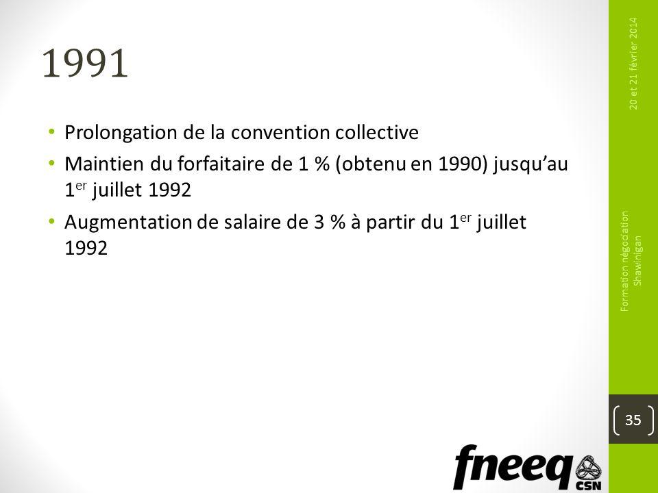 1991 Prolongation de la convention collective Maintien du forfaitaire de 1 % (obtenu en 1990) jusquau 1 er juillet 1992 Augmentation de salaire de 3 %