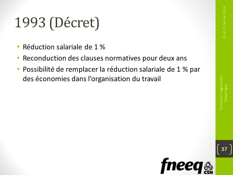 1993 (Décret) Réduction salariale de 1 % Reconduction des clauses normatives pour deux ans Possibilité de remplacer la réduction salariale de 1 % par