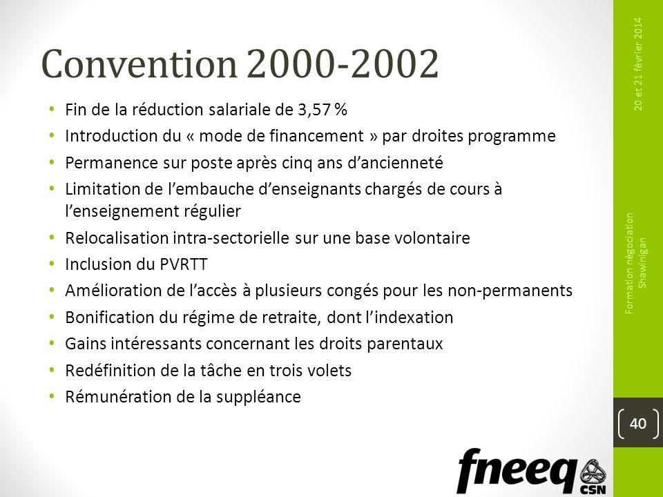 Convention 2000-2002 Fin de la réduction salariale de 3,57 % Introduction du « mode de financement » par droites programme Permanence sur poste après