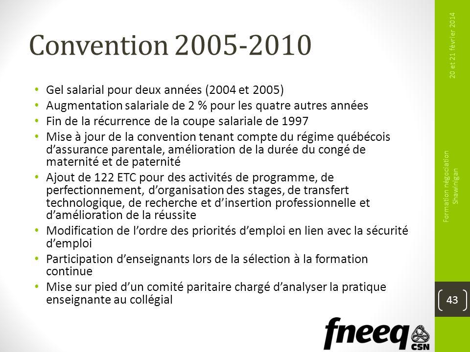 Convention 2005-2010 Gel salarial pour deux années (2004 et 2005) Augmentation salariale de 2 % pour les quatre autres années Fin de la récurrence de