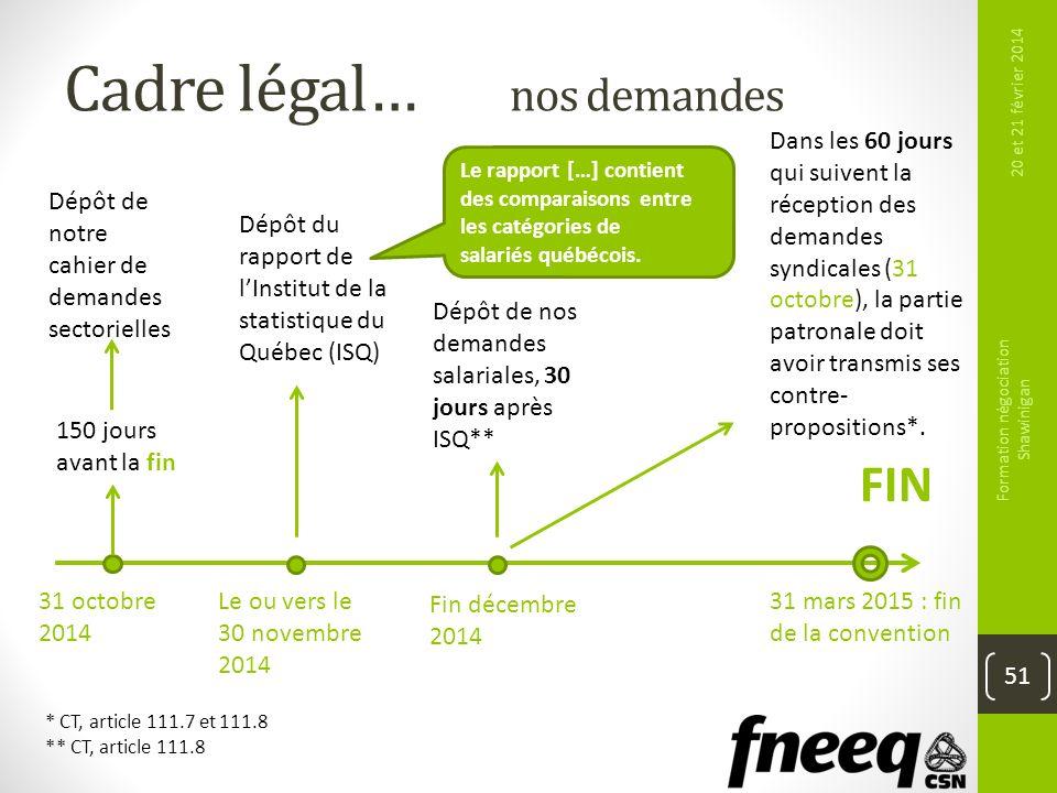 Cadre légal… nos demandes 20 et 21 février 2014 Formation négociation Shawinigan 51 31 mars 2015 : fin de la convention 150 jours avant la fin Dépôt d
