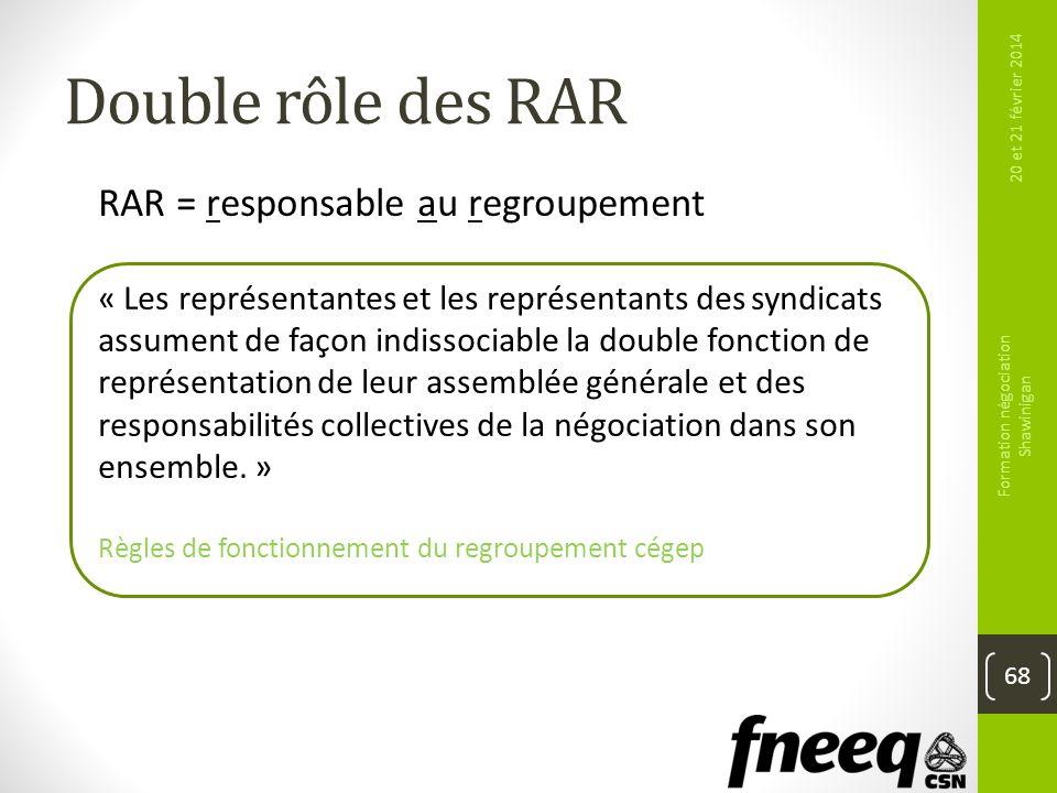 Double rôle des RAR 68 20 et 21 février 2014 Formation négociation Shawinigan RAR = responsable au regroupement « Les représentantes et les représenta