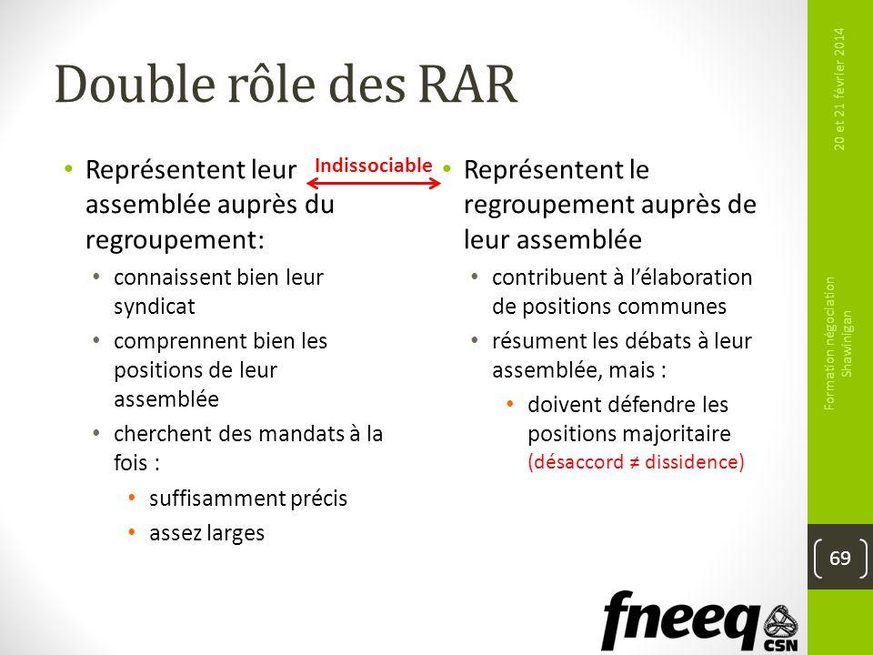 Double rôle des RAR Représentent leur assemblée auprès du regroupement: connaissent bien leur syndicat comprennent bien les positions de leur assemblé