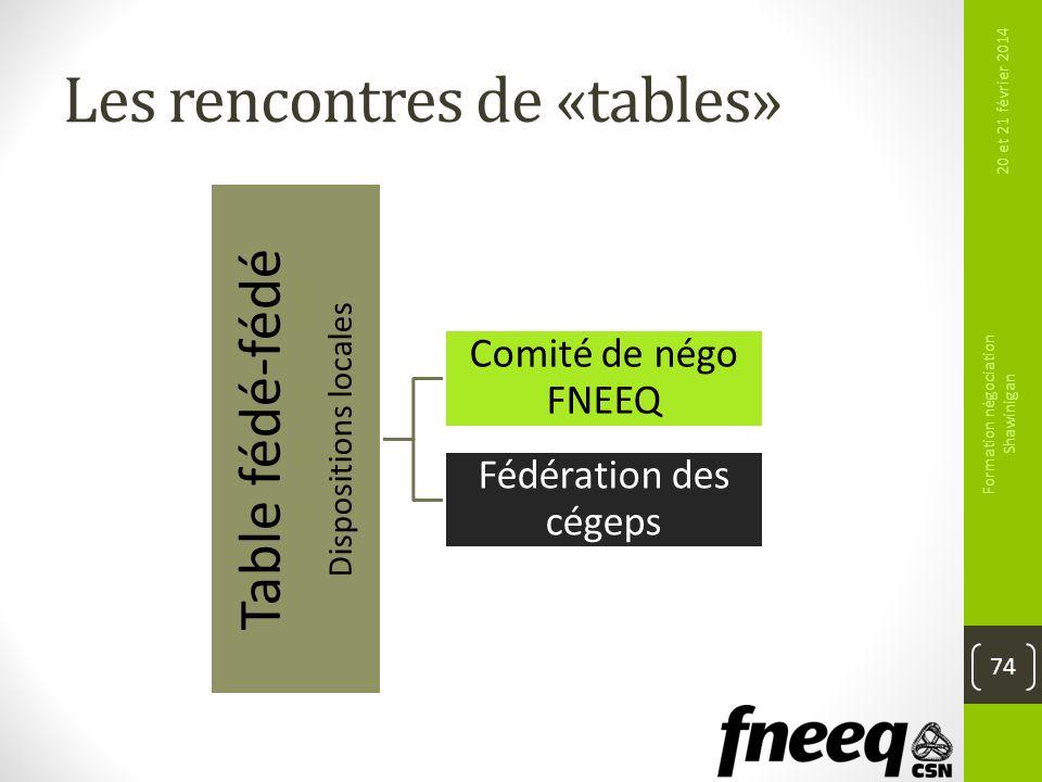 Les rencontres de «tables» 20 et 21 février 2014 Formation négociation Shawinigan 74 Table fédé-fédé Dispositions locales Comité de négo FNEEQ Fédérat