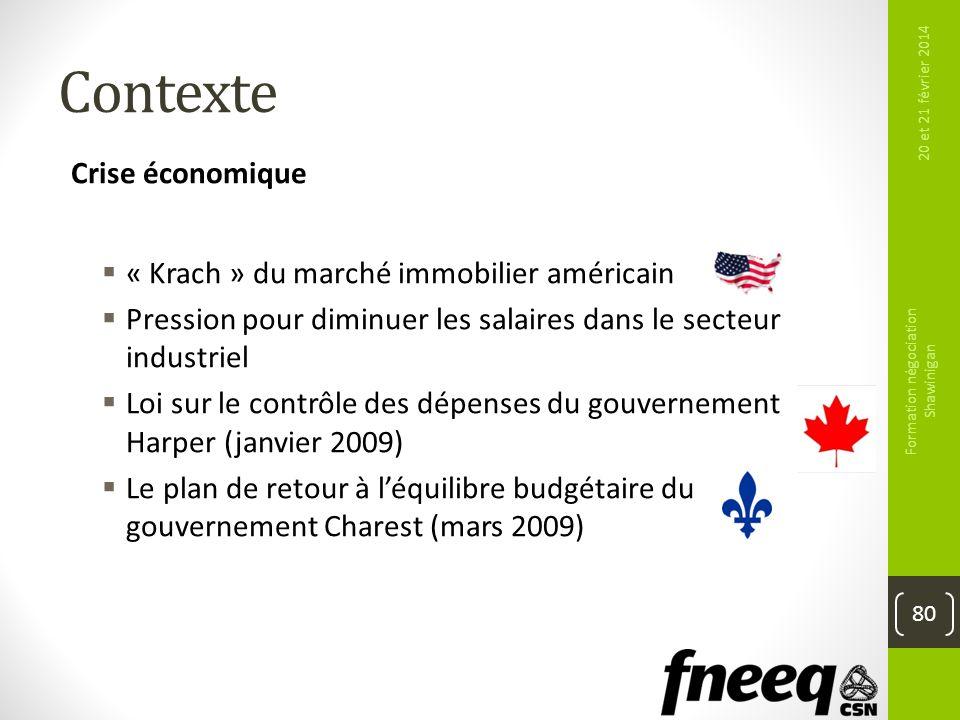 Contexte Crise économique « Krach » du marché immobilier américain Pression pour diminuer les salaires dans le secteur industriel Loi sur le contrôle