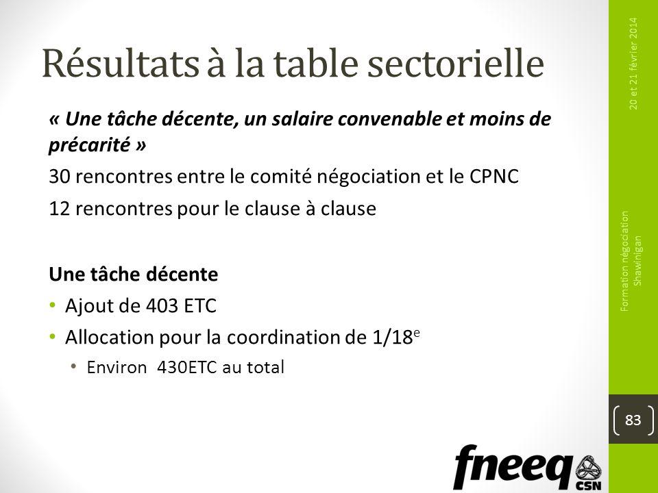 Résultats à la table sectorielle « Une tâche décente, un salaire convenable et moins de précarité » 30 rencontres entre le comité négociation et le CP