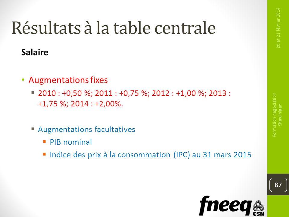 Résultats à la table centrale Salaire Augmentations fixes 2010 : +0,50 %; 2011 : +0,75 %; 2012 : +1,00 %; 2013 : +1,75 %; 2014 : +2,00%. Augmentations