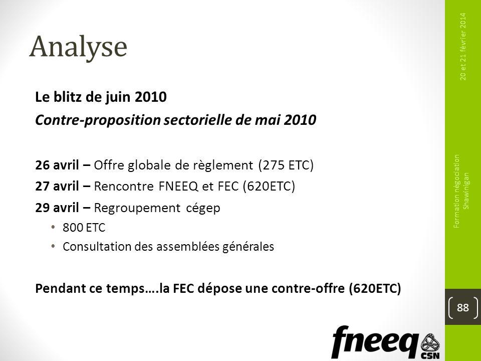 Analyse Le blitz de juin 2010 Contre-proposition sectorielle de mai 2010 26 avril – Offre globale de règlement (275 ETC) 27 avril – Rencontre FNEEQ et