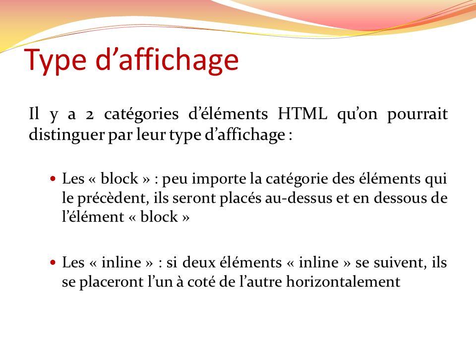 Type daffichage Il y a 2 catégories déléments HTML quon pourrait distinguer par leur type daffichage : Les « block » : peu importe la catégorie des éléments qui le précèdent, ils seront placés au-dessus et en dessous de lélément « block » Les « inline » : si deux éléments « inline » se suivent, ils se placeront lun à coté de lautre horizontalement