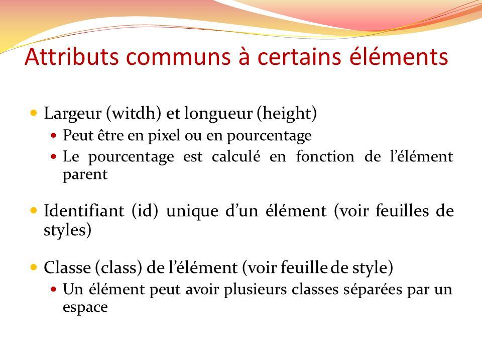 Attributs communs à certains éléments Largeur (witdh) et longueur (height) Peut être en pixel ou en pourcentage Le pourcentage est calculé en fonction de lélément parent Identifiant (id) unique dun élément (voir feuilles de styles) Classe (class) de lélément (voir feuille de style) Un élément peut avoir plusieurs classes séparées par un espace