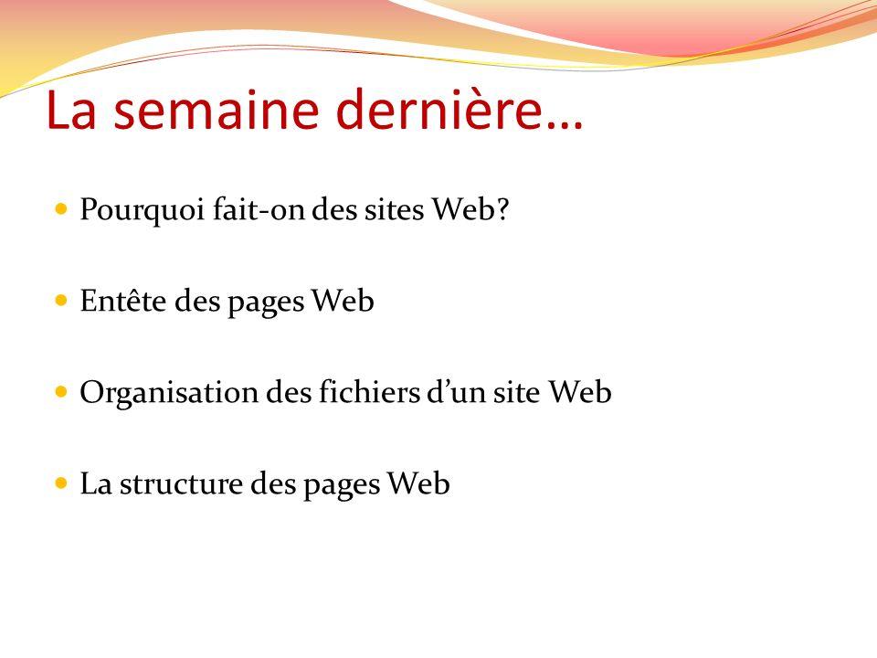 La semaine dernière… Pourquoi fait-on des sites Web? Entête des pages Web Organisation des fichiers dun site Web La structure des pages Web