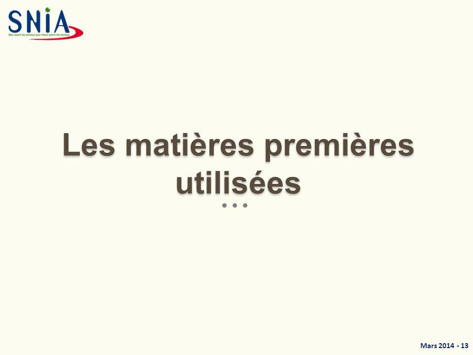 Mars 2014 - 14 Matières premières utilisées par lindustrie de la nutrition animale dans lUE-27 en 2012