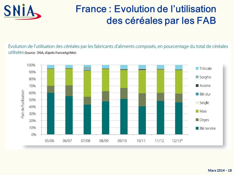 Mars 2014 - 19 Dépendance en protéines de la France