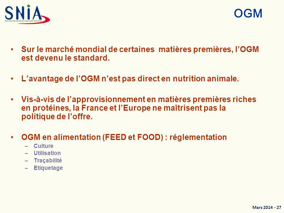 Mars 2014 - 28 Cours des céréales