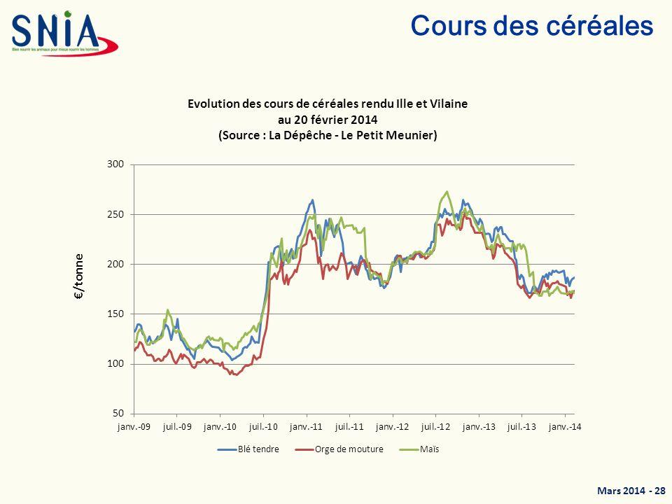 Mars 2014 - 29 Cours des tourteaux