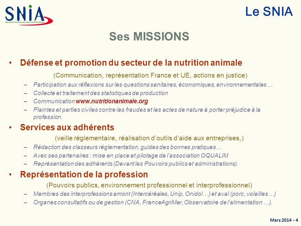 Mars 2014 - 5 Le SNIA est membre fondateur dOQUALIM : démarches damélioration de la sécurité et de la qualité des aliments pour animaux, Le SNIA est membre de la FEFAC (Fédération Européenne des Fabricants dAliments Composés pour animaux), Le SNIA est Organisation patronale signataire de la Convention collective de la meunerie (ANMF, SNIA, CFSI, SRF).