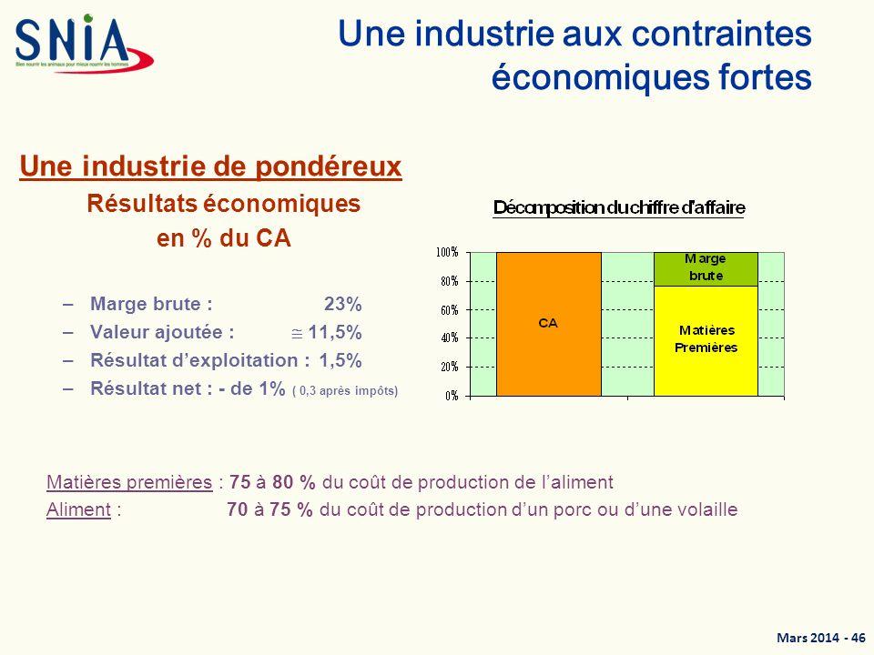 Mars 2014 - 47 Lenvironnement réglementaire