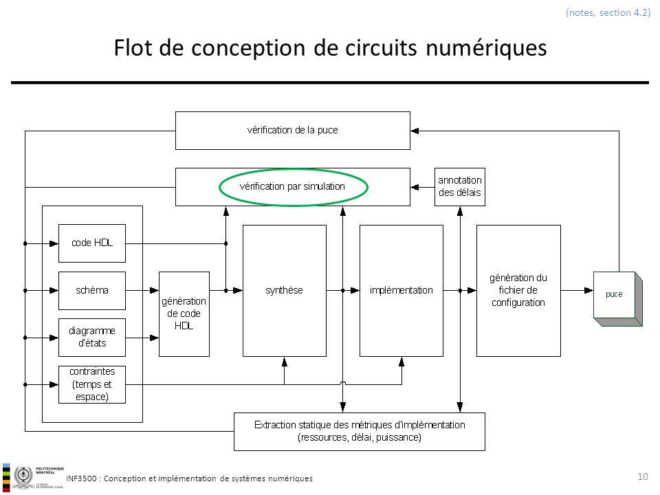 INF3500 : Conception et implémentation de systèmes numériques Flot de conception de circuits numériques 10 (notes, section 4.2)