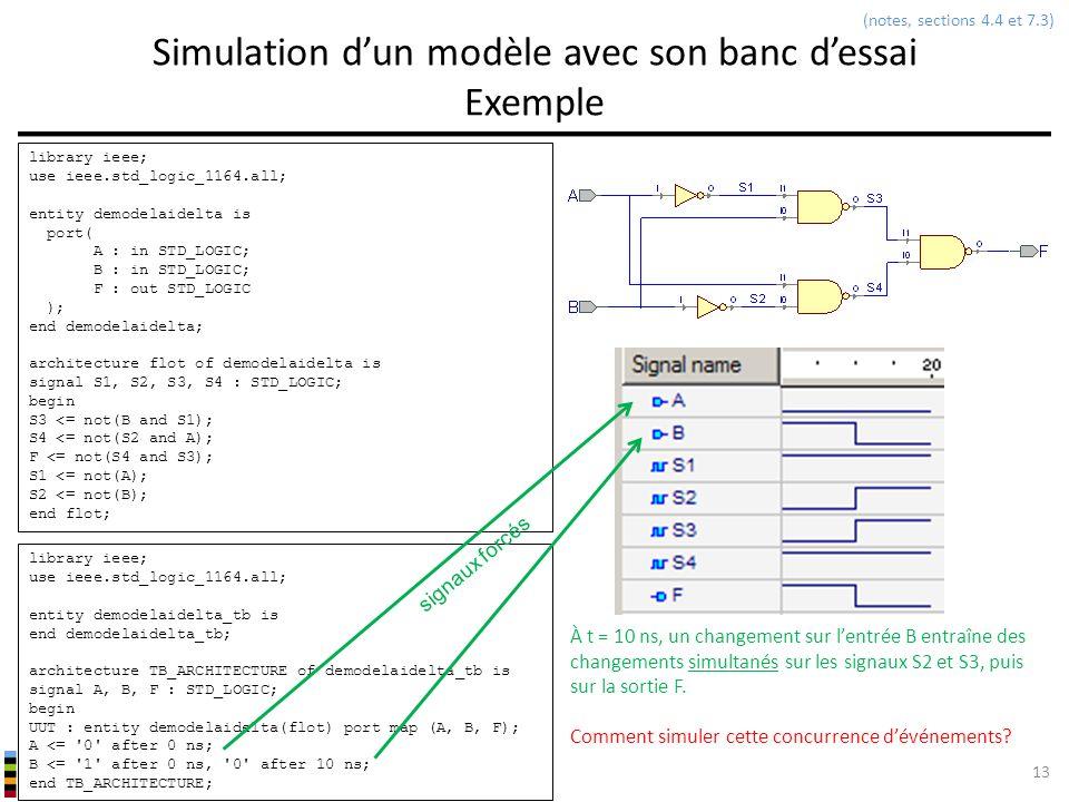 INF3500 : Conception et implémentation de systèmes numériques Simulation dun modèle avec son banc dessai Exemple 13 library ieee; use ieee.std_logic_1