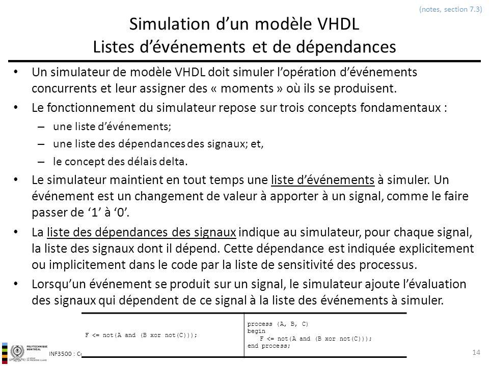 INF3500 : Conception et implémentation de systèmes numériques Simulation dun modèle VHDL Listes dévénements et de dépendances Un simulateur de modèle