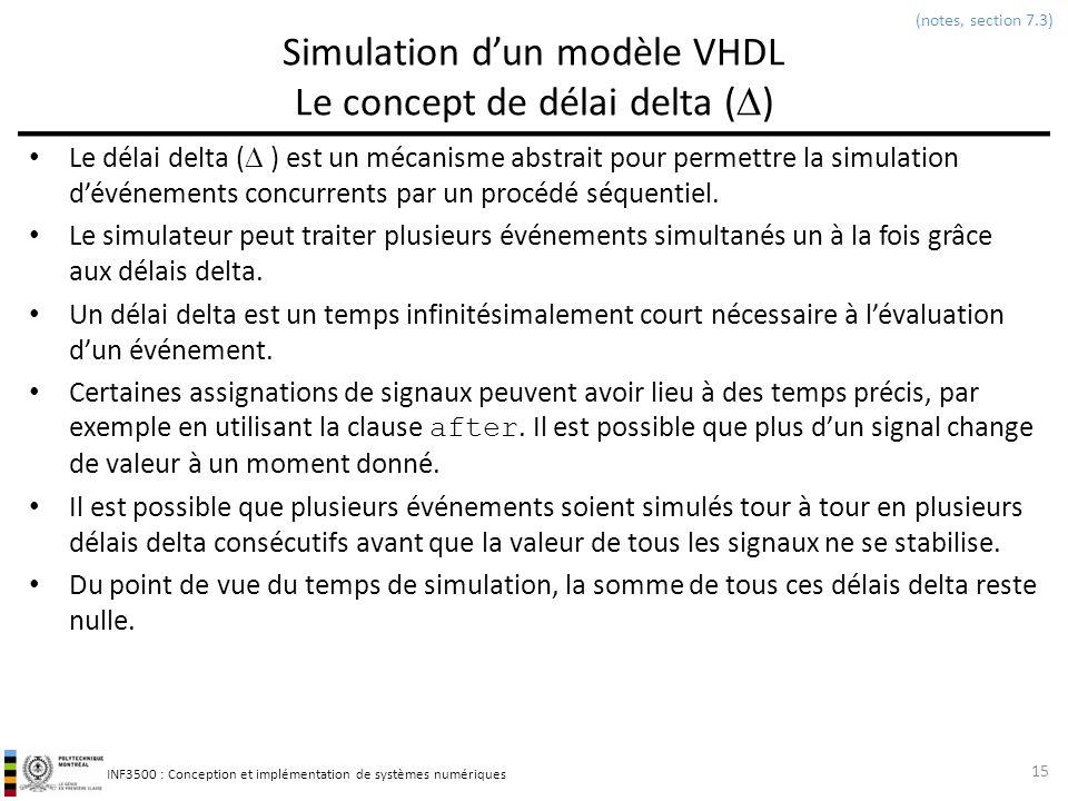 INF3500 : Conception et implémentation de systèmes numériques Simulation dun modèle VHDL Le concept de délai delta ( ) Le délai delta ( ) est un mécan