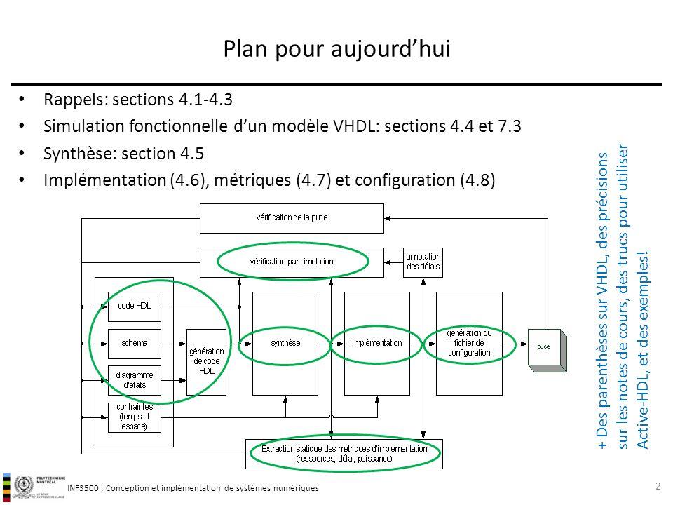 INF3500 : Conception et implémentation de systèmes numériques Plan pour aujourdhui Rappels: sections 4.1-4.3 Simulation fonctionnelle dun modèle VHDL: