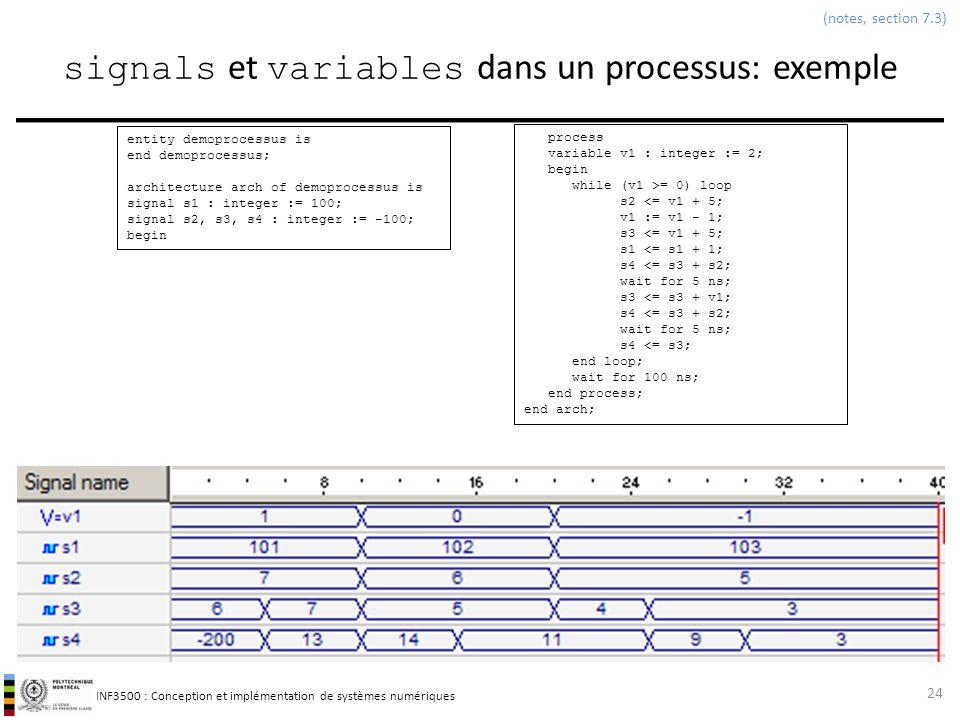 INF3500 : Conception et implémentation de systèmes numériques signals et variables dans un processus: exemple 24 (notes, section 7.3) entity demoproce